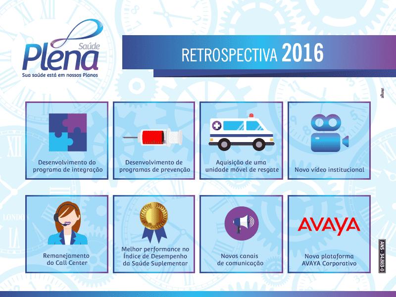 Infografico Retrospectiva 2016 Plena