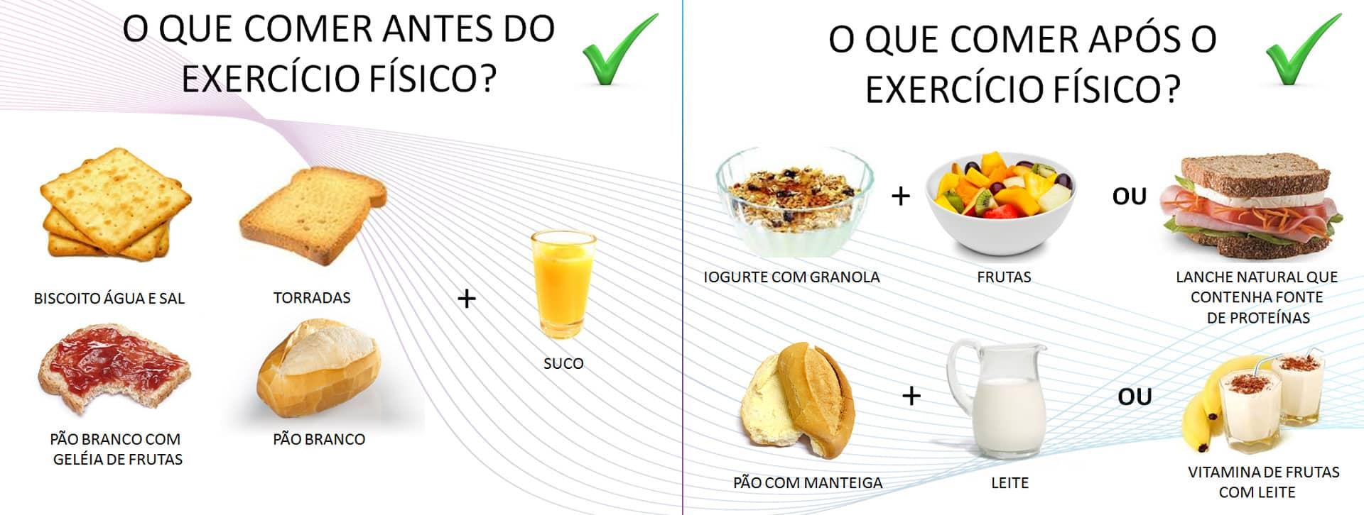 Comendo bem, antes e depois do seu treino